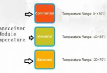 Transceivers Operating Temperature