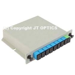 1:8 plc optical fiber plc splitter 1260nm – 1650nm lgx box type