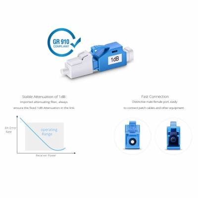1DB LC ATTENUATOR MALE-FEMALE